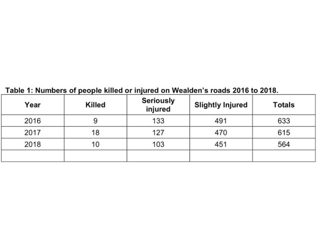 wealden-killed-injured-figures