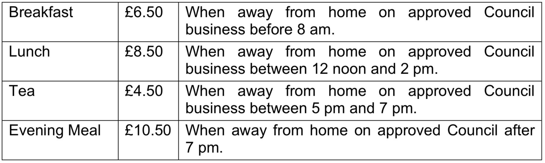 wealden-subsistence-allowances-20-21